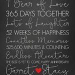 1 Year Marriage Anniversary Quotes Tumblr