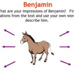 Benjamin Animal Farm Quotes Twitter