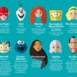 Famous Cartoon Character Lines Twitter