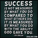 God Quotes About Success Pinterest