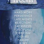 Iceberg Success Picture Pinterest