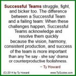 Positive Team Building Quote